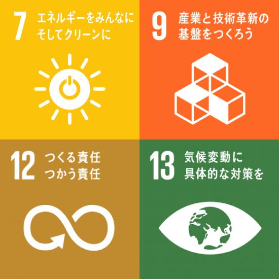 再生可能エネルギーの持続的な普及